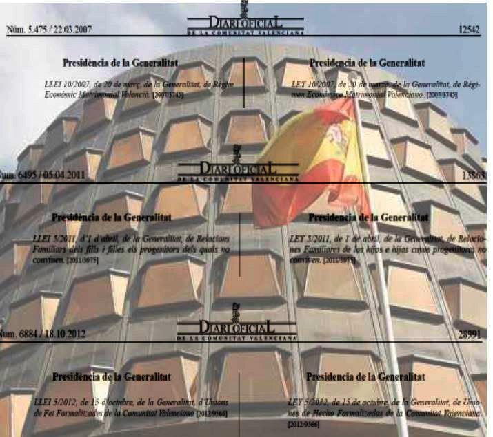 Jornada Dret Civil Valencià